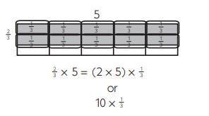 nhân số nguyên với phân số