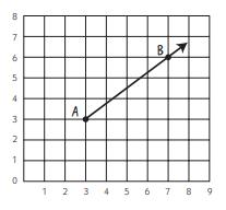 Điểm, đoạn thẳng, tia và góc 2