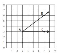 Điểm, đoạn thẳng, tia và góc 3