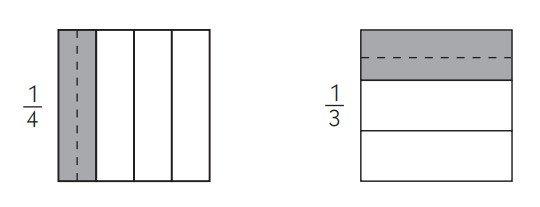 Phân số và các khái niệm 2