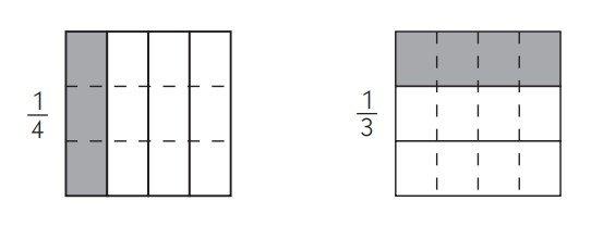 Phân số và các khái niệm 3