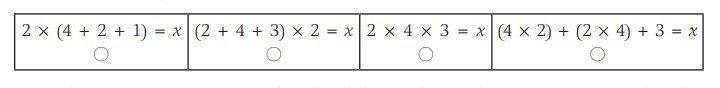 biểu đồ và phương trình
